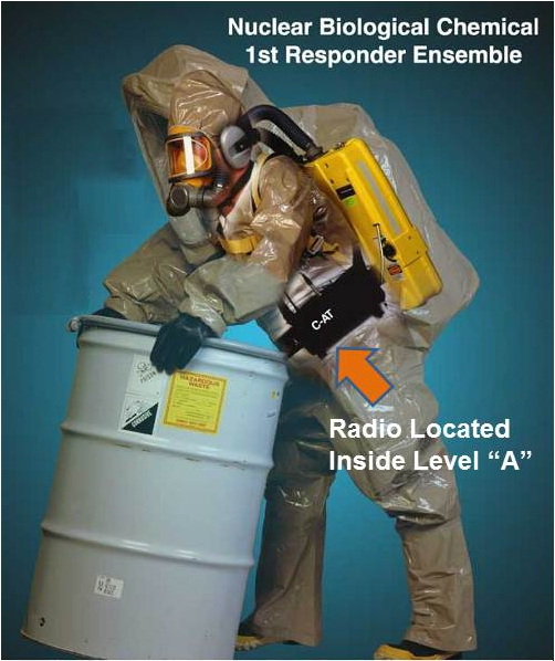 Nuclear Biological Chemical 1st Responder Ensemble