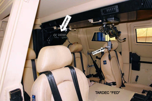 Above Image: FED Alpha Vehicle Interior with AMCVIS-D (IMU Controller and ICU crew stations)